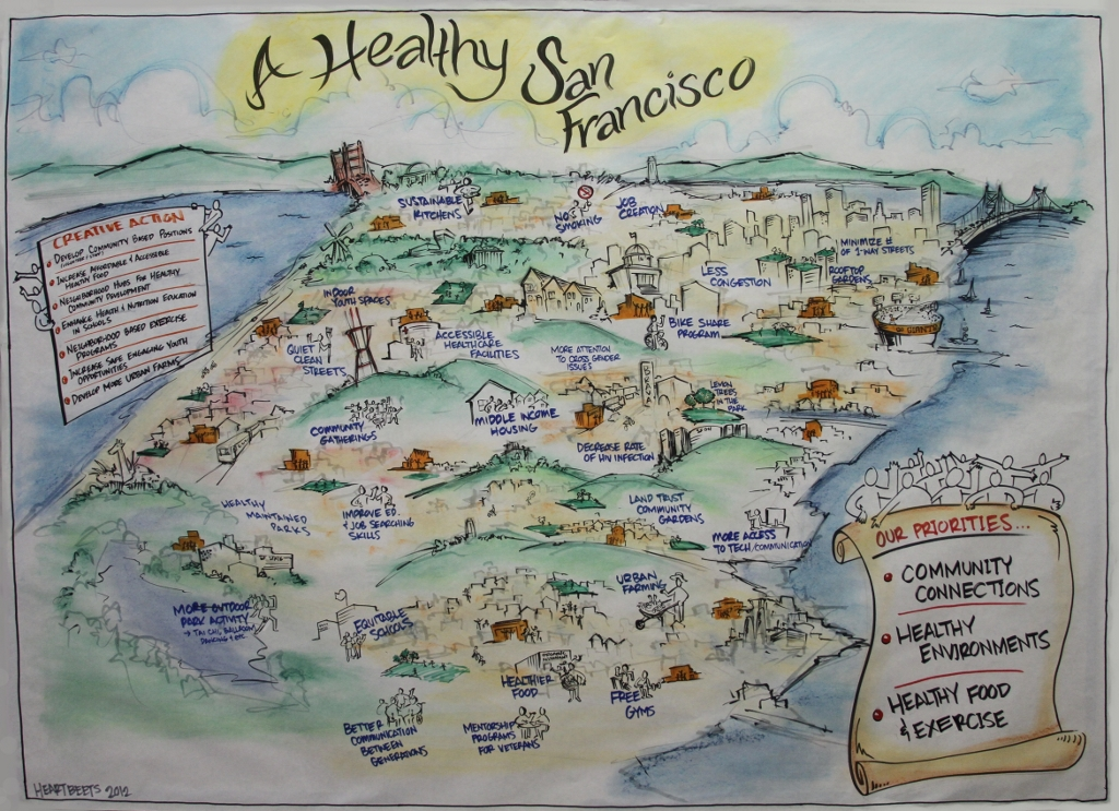 A Healthy San Francisco